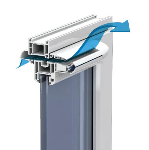 Termoplast - Grelhas hidro-ajustáveis