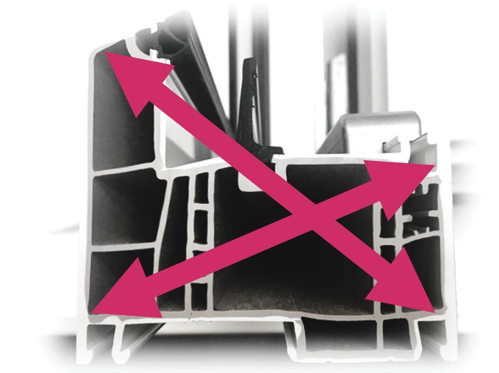 Termoplast - Portas em PVC TRP Geneo